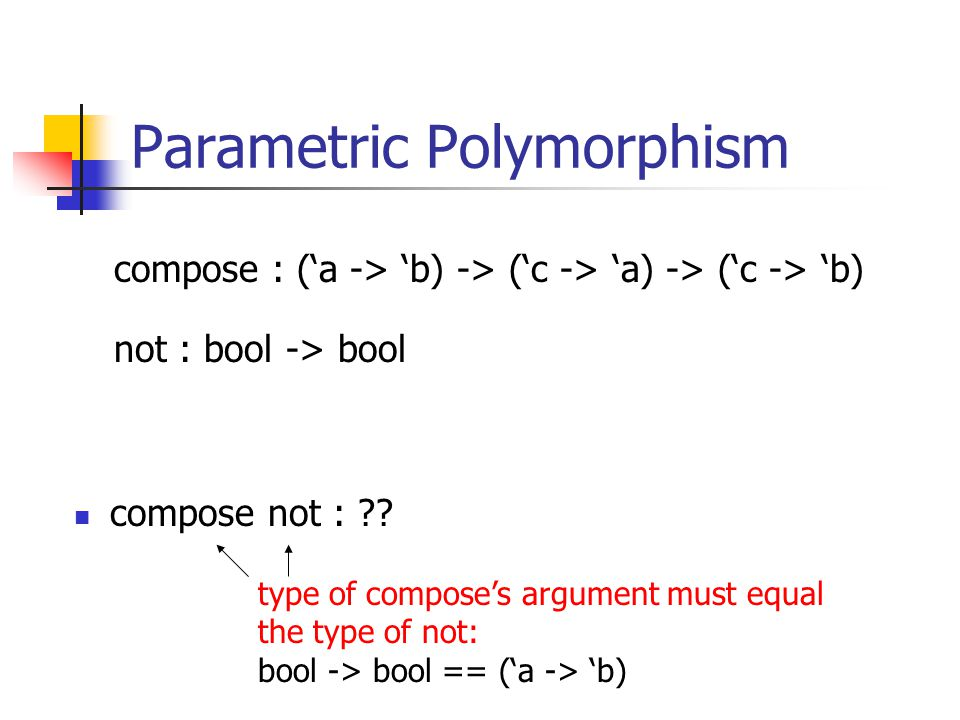 Parametric Polymorphism compose not : .