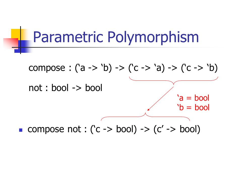 Parametric Polymorphism compose not : (c -> bool) -> (c -> bool) compose : (a -> b) -> (c -> a) -> (c -> b) not : bool -> bool a = bool b = bool