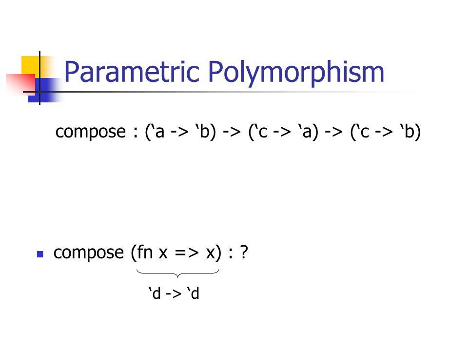 Parametric Polymorphism compose (fn x => x) : compose : (a -> b) -> (c -> a) -> (c -> b) d -> d