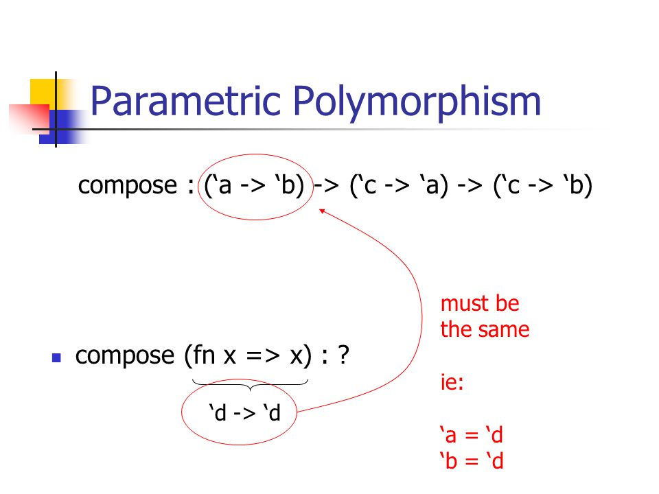 Parametric Polymorphism compose (fn x => x) : ? compose : (a -> b) -> (c -> a) -> (c -> b) d -> d must be the same ie: a = d b = d