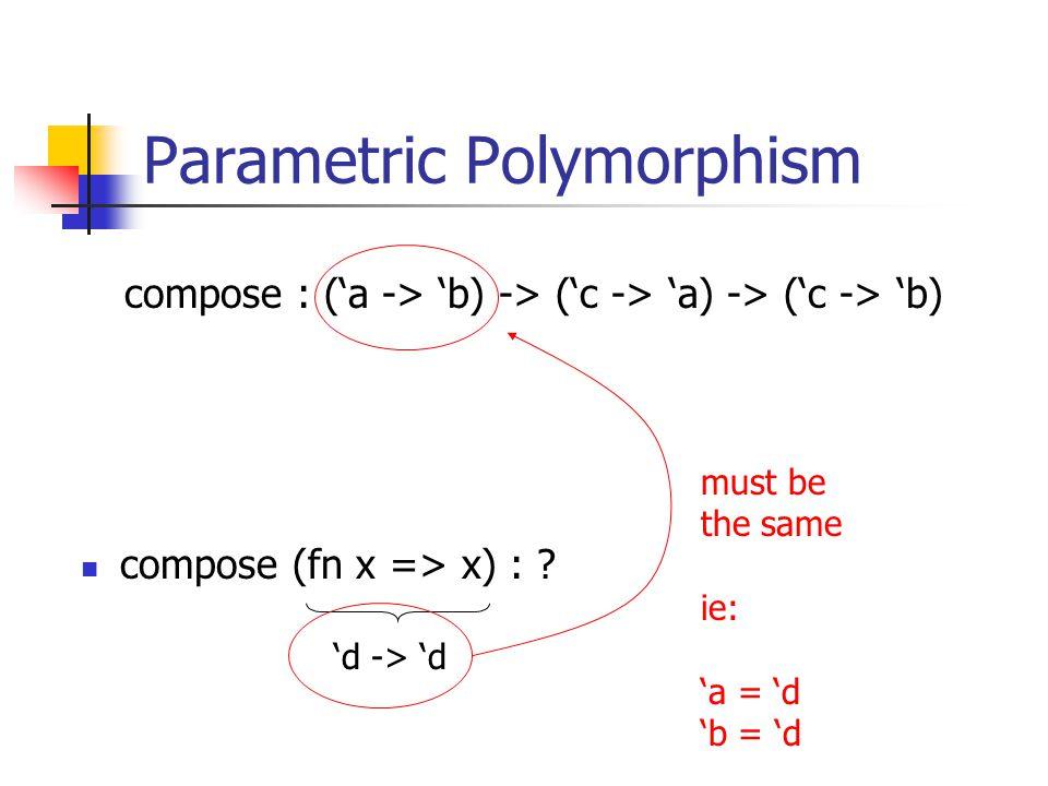 Parametric Polymorphism compose (fn x => x) : .