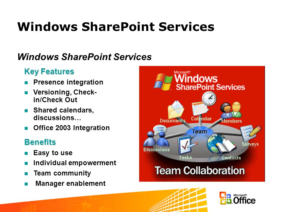Windows SharePoint Services Benefits Easy to use Individual empowerment Team community Manager enablement Windows SharePoint Services Key Features Pre