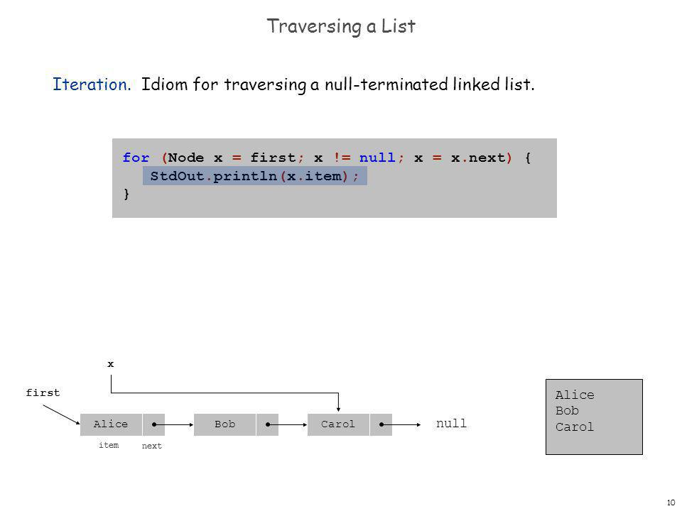 10 Traversing a List Iteration. Idiom for traversing a null-terminated linked list.