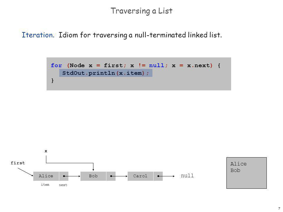 7 Traversing a List Iteration. Idiom for traversing a null-terminated linked list.