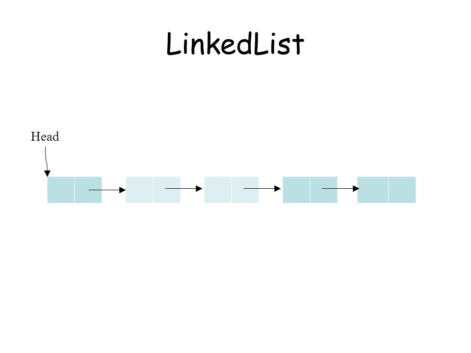 LinkedList Head