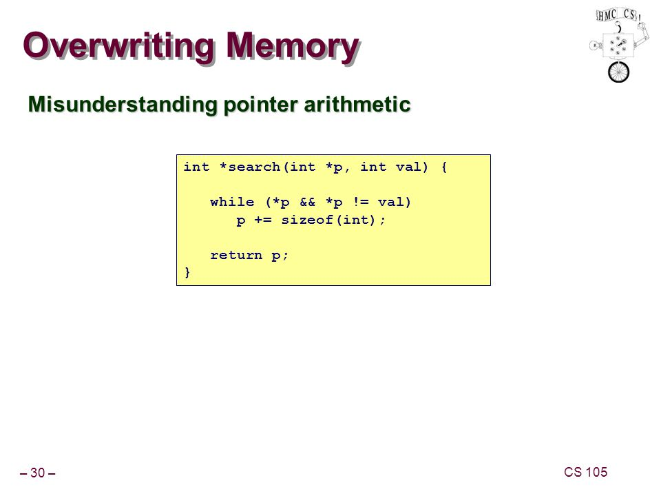 – 30 – CS 105 Overwriting Memory Misunderstanding pointer arithmetic int *search(int *p, int val) { while (*p && *p != val) p += sizeof(int); return p; }