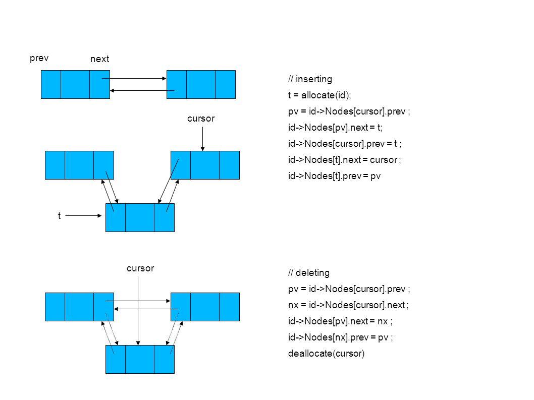 prev next t cursor // inserting t = allocate(id); pv = id->Nodes[cursor].prev ; id->Nodes[pv].next = t; id->Nodes[cursor].prev = t ; id->Nodes[t].next = cursor ; id->Nodes[t].prev = pv // deleting pv = id->Nodes[cursor].prev ; nx = id->Nodes[cursor].next ; id->Nodes[pv].next = nx ; id->Nodes[nx].prev = pv ; deallocate(cursor) cursor