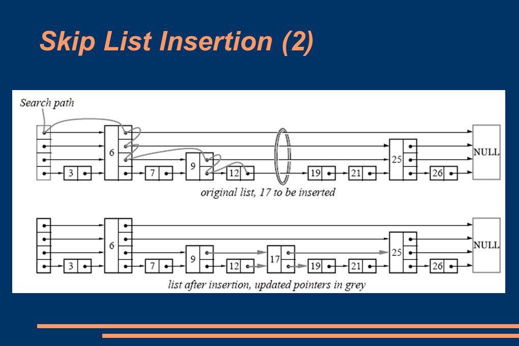 Skip List Insertion (2)