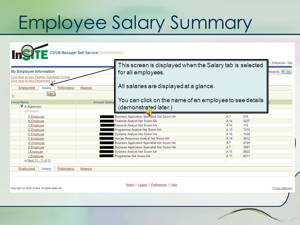 You will see four tabs, each tab will contain the names of the employees you directly supervise.