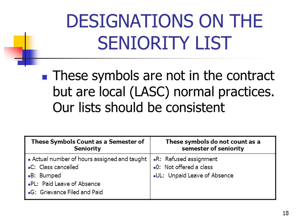 18 DESIGNATIONS ON THE SENIORITY LIST These symbols are not in the contract but are local (LASC) normal practices. Our lists should be consistent Thes
