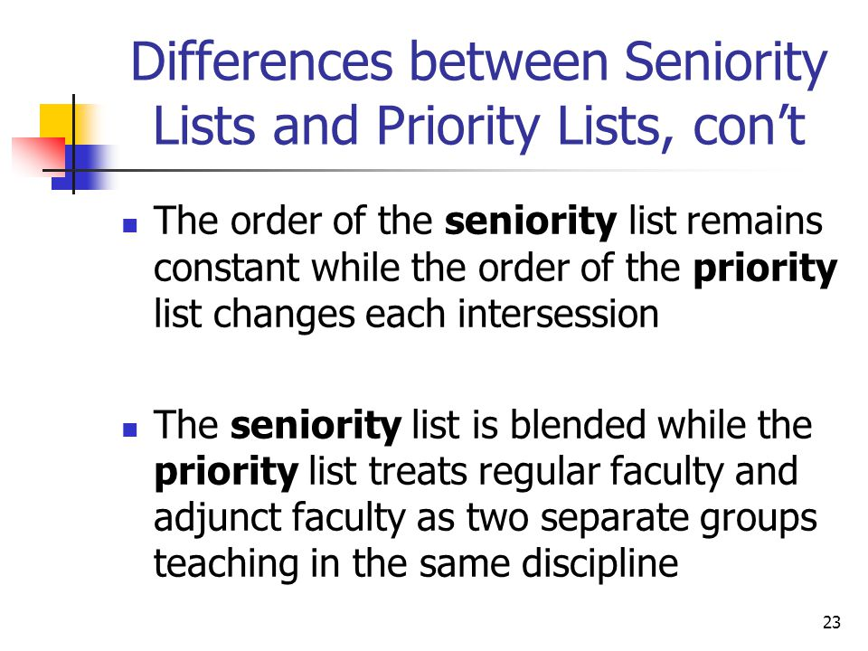 23 Differences between Seniority Lists and Priority Lists, cont The order of the seniority list remains constant while the order of the priority list