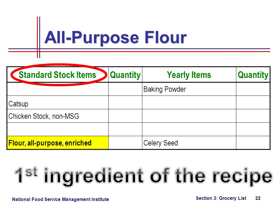 National Food Service Management Institute Section 3: Grocery List 22 All-Purpose Flour Standard Stock ItemsQuantityYearly ItemsQuantity Baking Powder Catsup Chicken Stock, non-MSG Flour, all-purpose, enriched Celery Seed