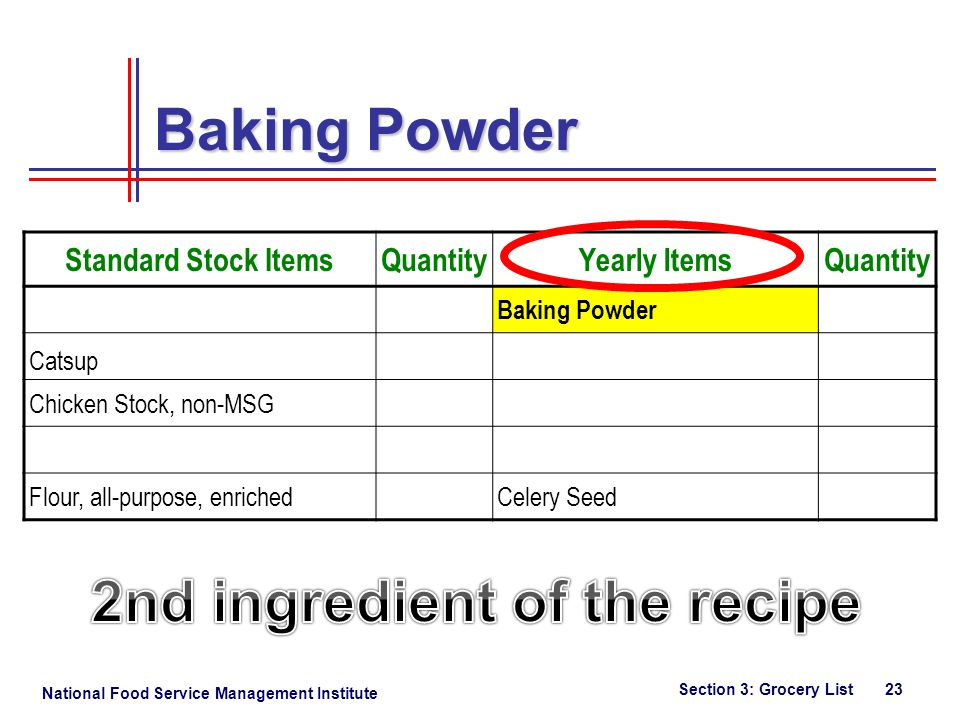 National Food Service Management Institute Section 3: Grocery List 23 Baking Powder Standard Stock ItemsQuantityYearly ItemsQuantity Baking Powder Catsup Chicken Stock, non-MSG Flour, all-purpose, enrichedCelery Seed