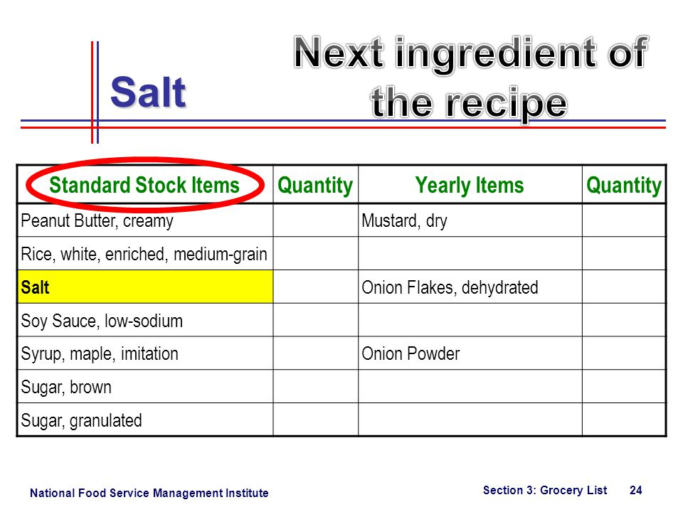National Food Service Management Institute Section 3: Grocery List 24 Salt Standard Stock ItemsQuantityYearly ItemsQuantity Peanut Butter, creamyMustard, dry Rice, white, enriched, medium-grain Salt Onion Flakes, dehydrated Soy Sauce, low-sodium Syrup, maple, imitationOnion Powder Sugar, brown Sugar, granulated
