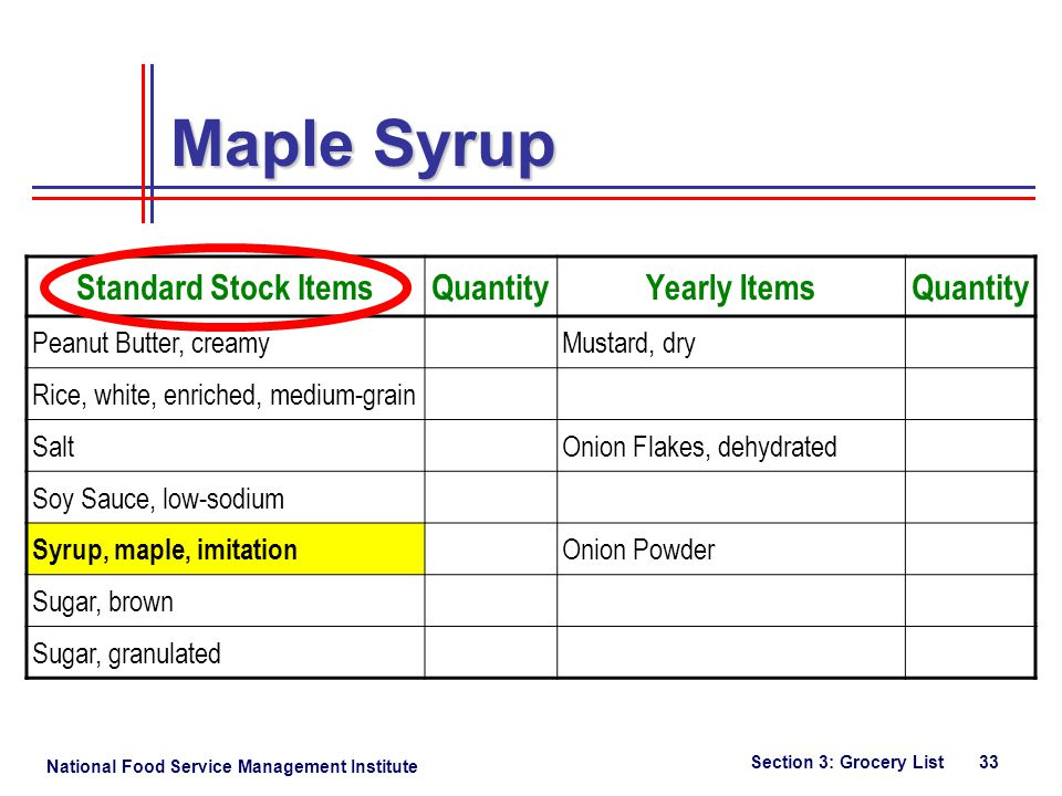 National Food Service Management Institute Section 3: Grocery List 33 Maple Syrup Standard Stock ItemsQuantityYearly ItemsQuantity Peanut Butter, creamyMustard, dry Rice, white, enriched, medium-grain SaltOnion Flakes, dehydrated Soy Sauce, low-sodium Syrup, maple, imitation Onion Powder Sugar, brown Sugar, granulated