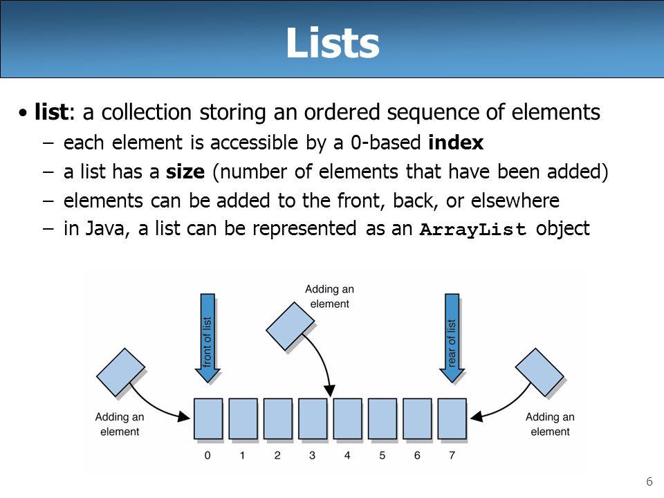 17 ArrayList of primitives.