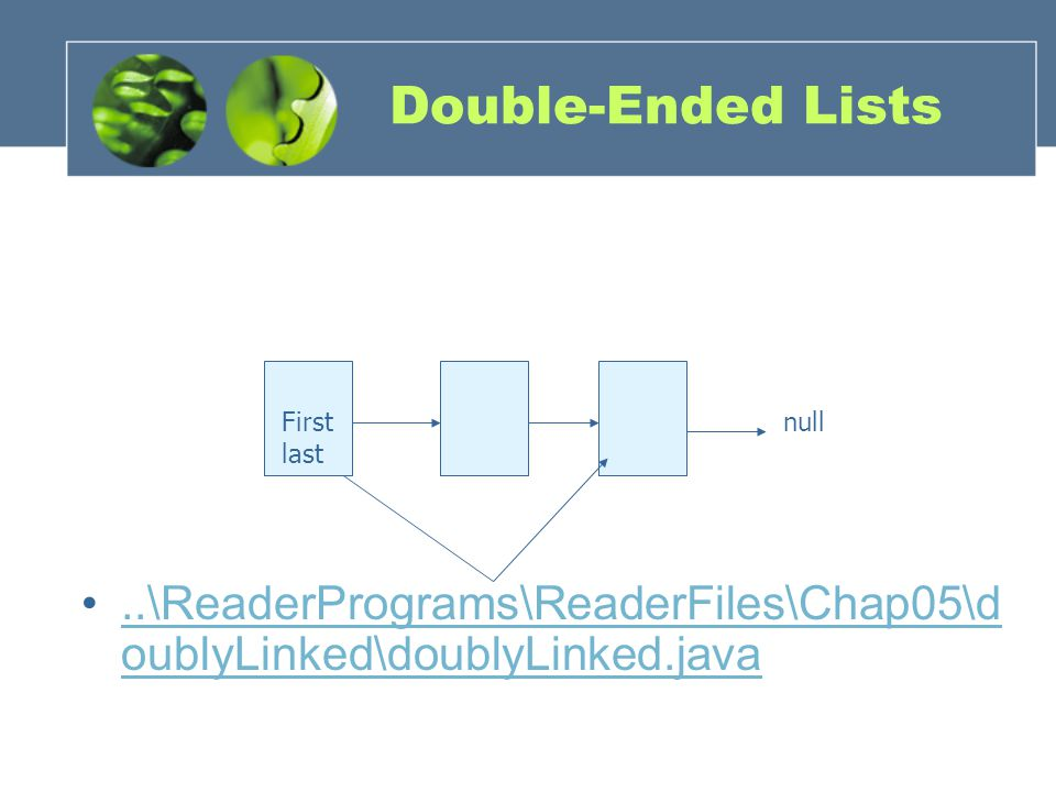 Linked List Efficiency Insertion and deletion at the beginning of the list are very fast, O(1).