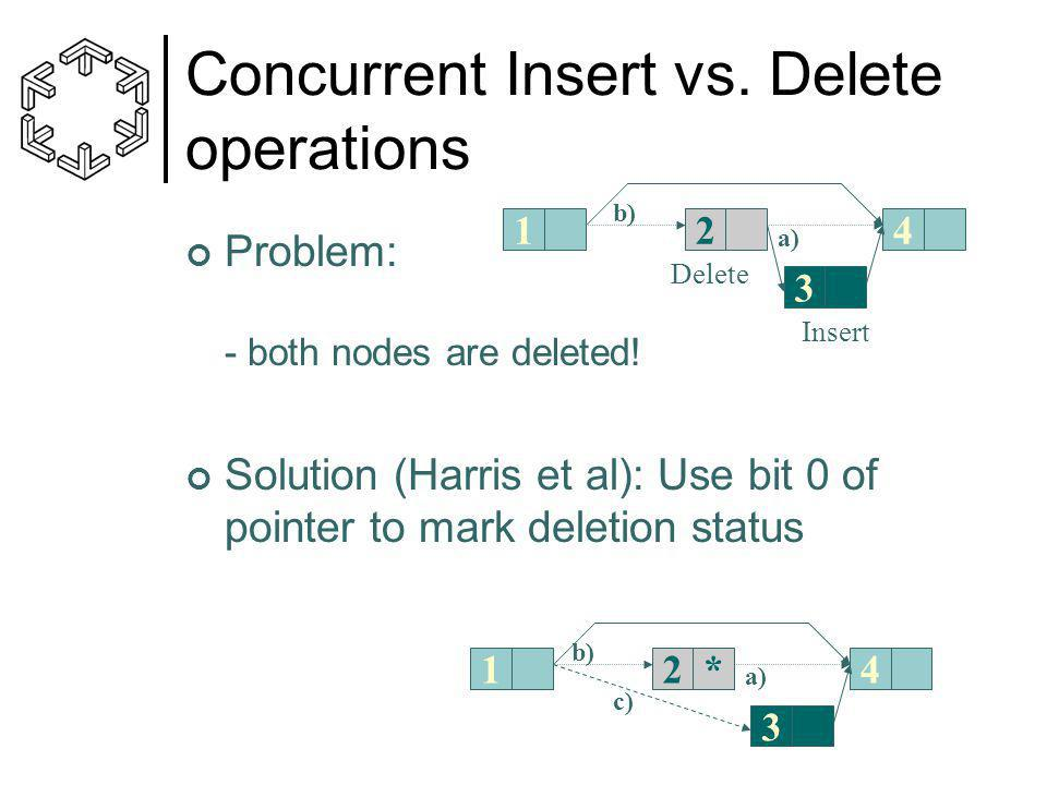 Concurrent Insert vs. Delete operations Problem: - both nodes are deleted! Solution (Harris et al): Use bit 0 of pointer to mark deletion status 1 3 4