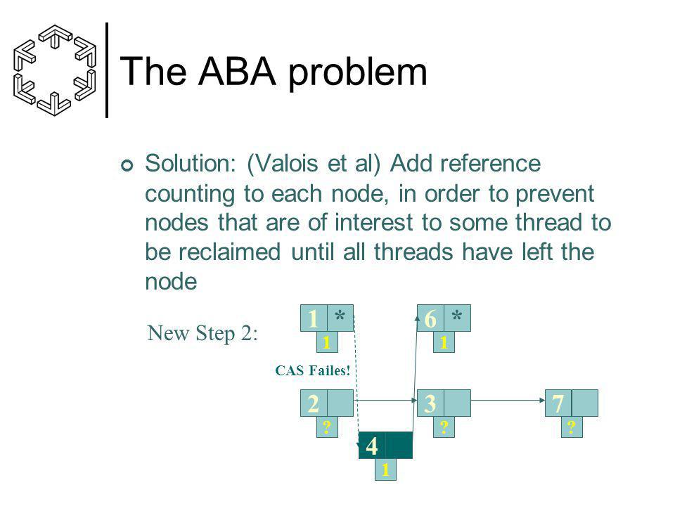 The ABA problem Solution: (Valois et al) Add reference counting to each node, in order to prevent nodes that are of interest to some thread to be reclaimed until all threads have left the node 1*6* 273 4 11 ??.