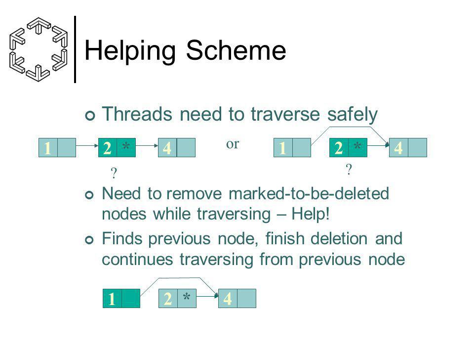 Helping Scheme Threads need to traverse safely Need to remove marked-to-be-deleted nodes while traversing – Help.