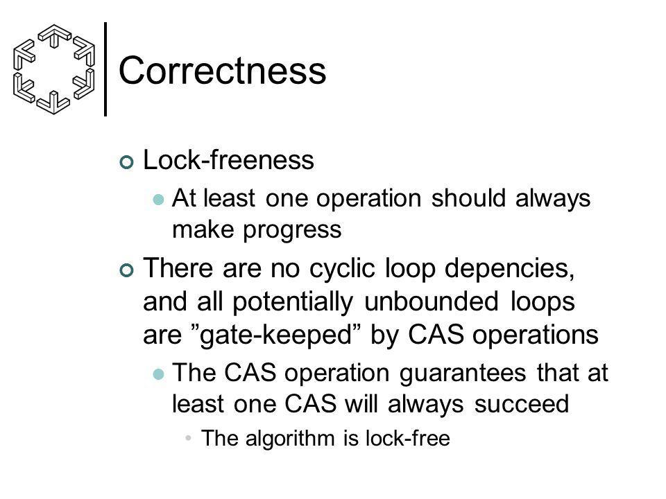 Correctness Lock-freeness At least one operation should always make progress There are no cyclic loop depencies, and all potentially unbounded loops a