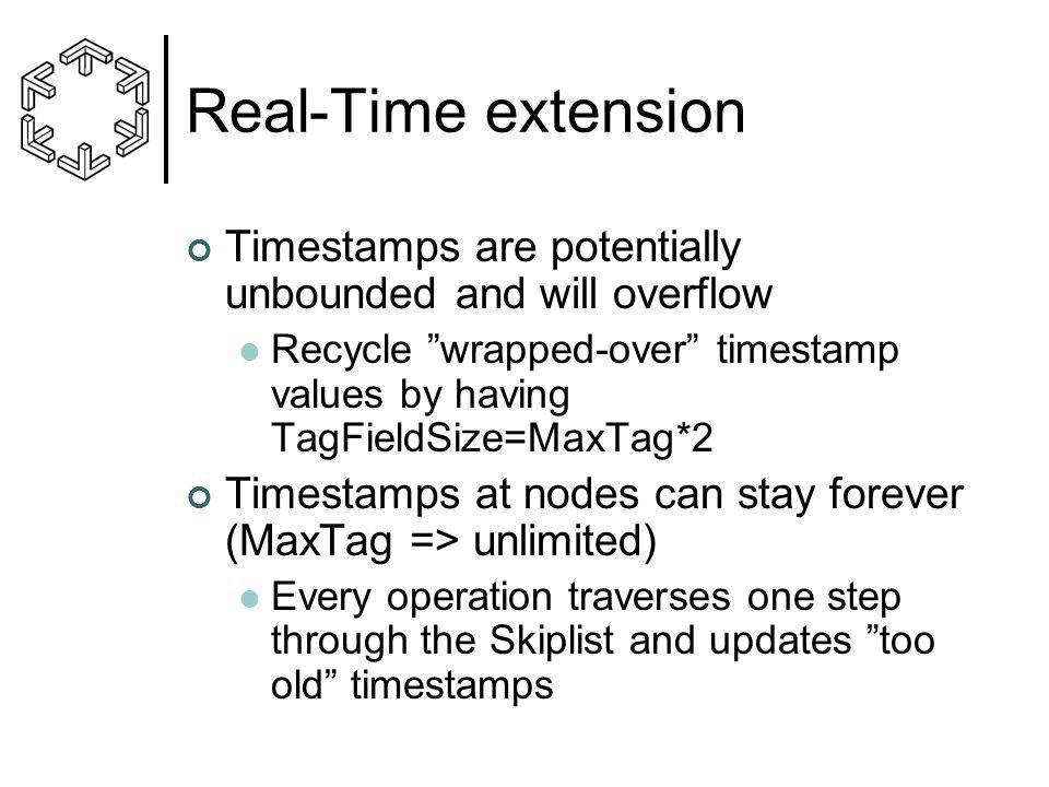 Real-Time extension Timestamps are potentially unbounded and will overflow Recycle wrapped-over timestamp values by having TagFieldSize=MaxTag*2 Times