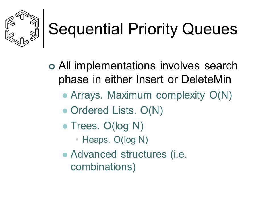 Sequential Priority Queues All implementations involves search phase in either Insert or DeleteMin Arrays. Maximum complexity O(N) Ordered Lists. O(N)