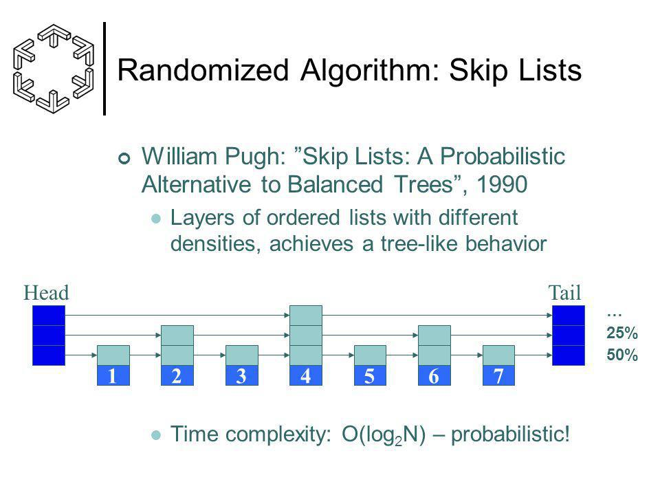 Randomized Algorithm: Skip Lists William Pugh: Skip Lists: A Probabilistic Alternative to Balanced Trees, 1990 Layers of ordered lists with different
