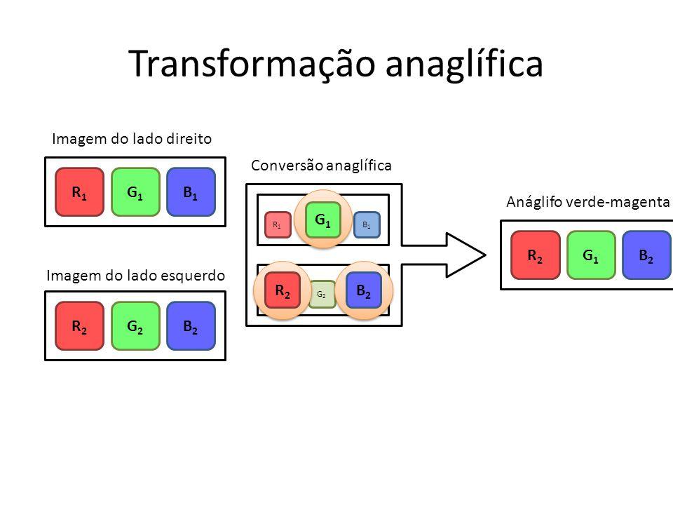 Transformação anaglífica R1R1 G1G1 B1B1 R2R2 G2G2 B2B2 R1R1 B1B1 G2G2 R2R2 B2B2 G1G1 R2R2 G1G1 B2B2 Imagem do lado direito Imagem do lado esquerdo Conversão anaglífica Anáglifo verde-magenta