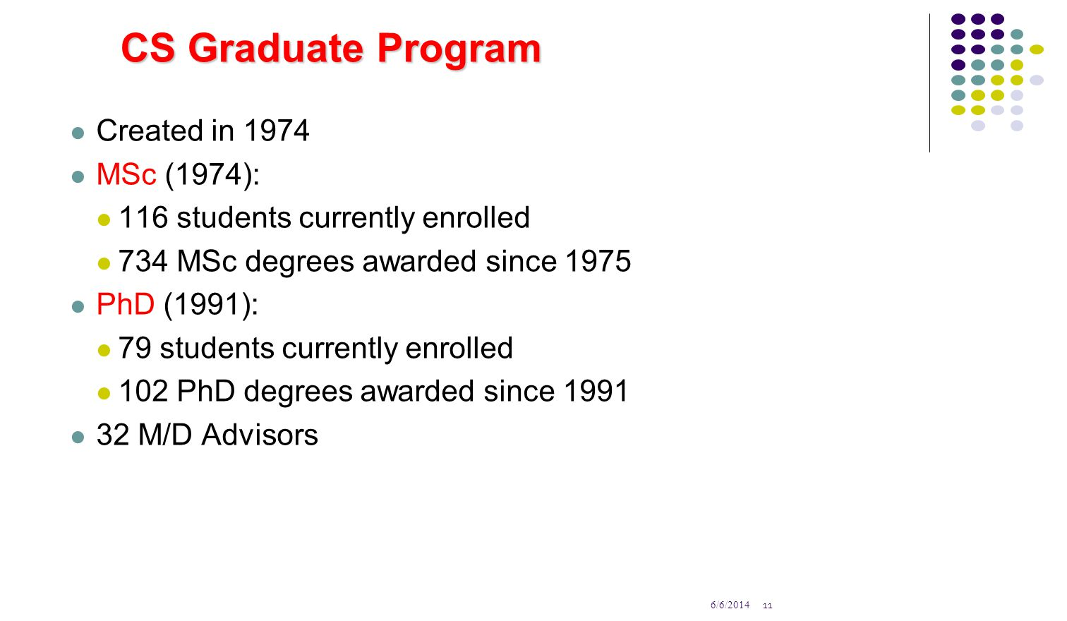 11 6/6/2014 CS Graduate Program Created in 1974 MSc (1974): 116 students currently enrolled 734 MSc degrees awarded since 1975 PhD (1991): 79 students currently enrolled 102 PhD degrees awarded since 1991 32 M/D Advisors