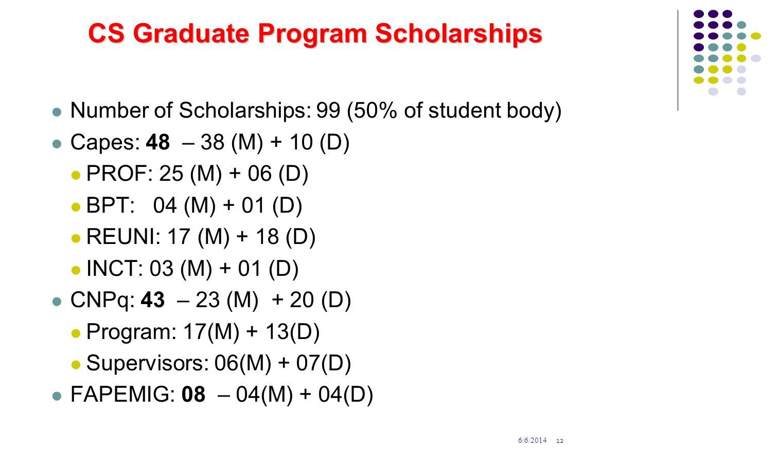 12 6/6/2014 CS Graduate Program Scholarships Number of Scholarships: 99 (50% of student body) Capes: 48 – 38 (M) + 10 (D) PROF: 25 (M) + 06 (D) BPT: 0