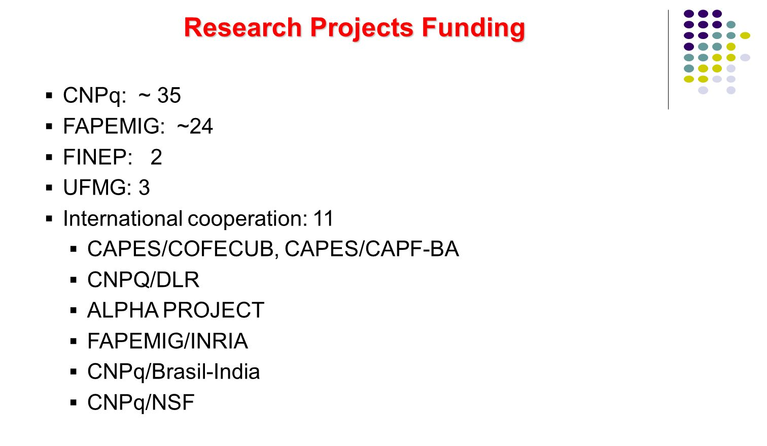 Research Projects Funding CNPq: ~ 35 FAPEMIG: ~24 FINEP: 2 UFMG: 3 International cooperation: 11 CAPES/COFECUB, CAPES/CAPF-BA CNPQ/DLR ALPHA PROJECT FAPEMIG/INRIA CNPq/Brasil-India CNPq/NSF