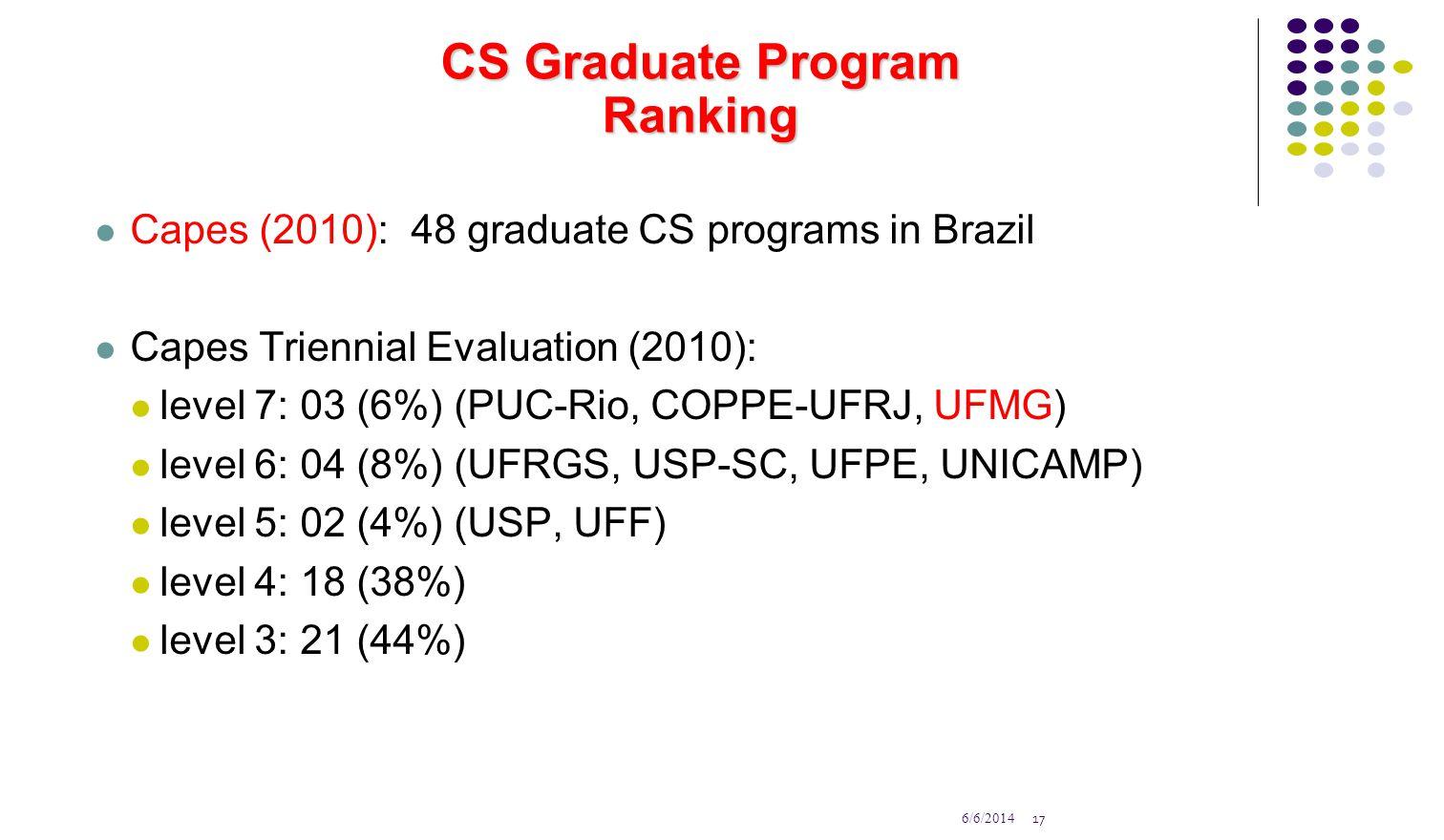 17 6/6/2014 CS Graduate Program Ranking Capes (2010): 48 graduate CS programs in Brazil Capes Triennial Evaluation (2010): level 7: 03 (6%) (PUC-Rio,
