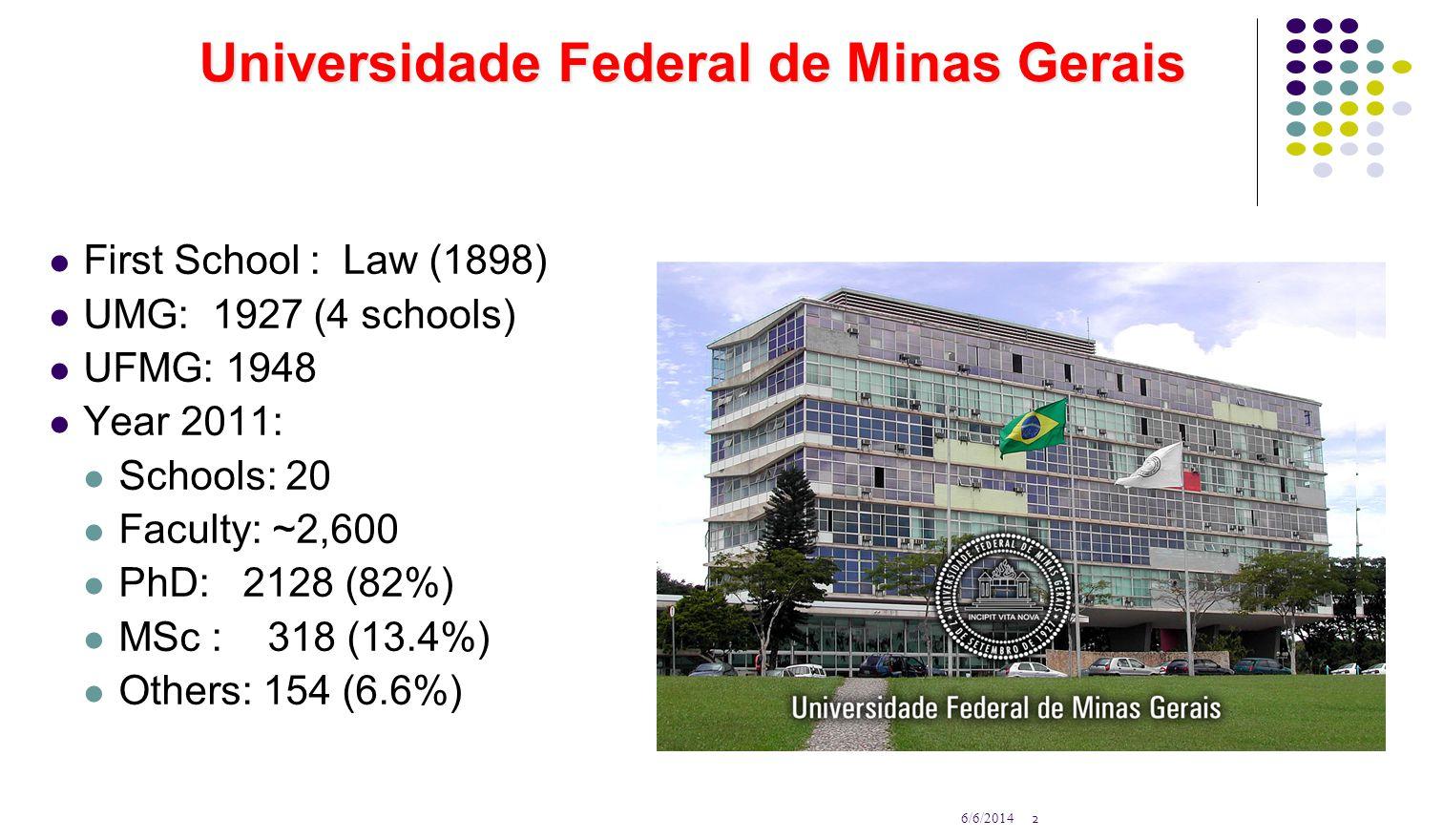 2 6/6/2014 Universidade Federal de Minas Gerais First School : Law (1898) UMG: 1927 (4 schools) UFMG: 1948 Year 2011: Schools: 20 Faculty: ~2,600 PhD: