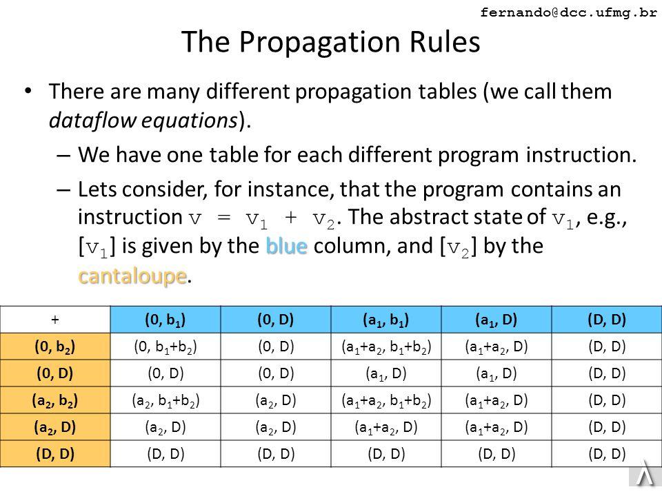 λλ fernando@dcc.ufmg.br The Propagation Rules There are many different propagation tables (we call them dataflow equations).