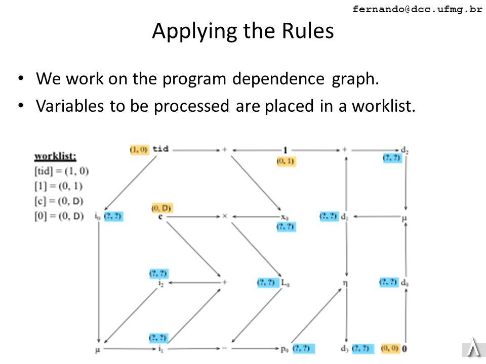 λλ fernando@dcc.ufmg.br Applying the Rules We work on the program dependence graph.
