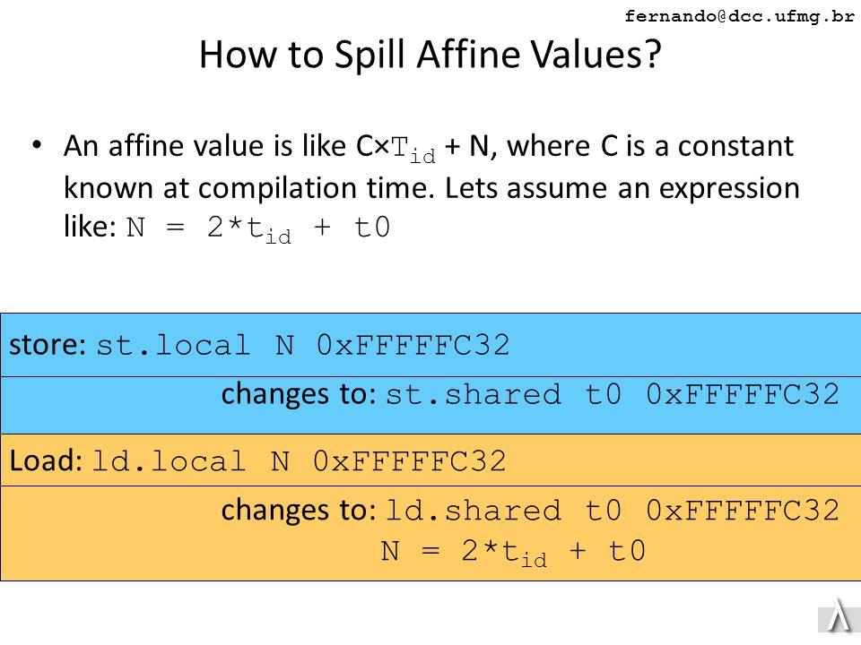 λλ fernando@dcc.ufmg.br How to Spill Affine Values.