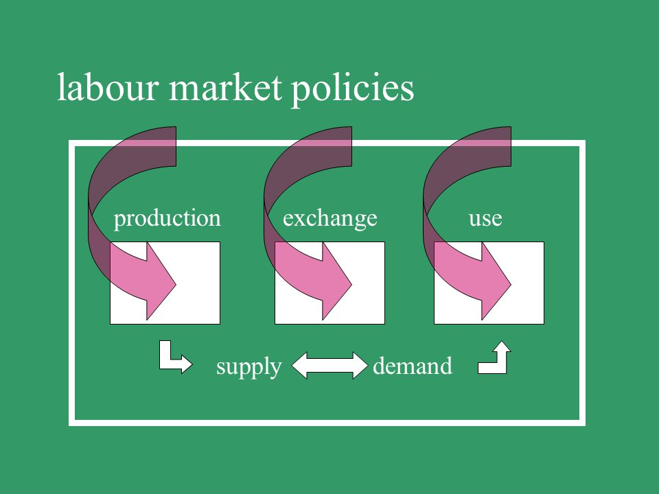 labour markets of developing countries structural over-supply of labour generally low levels of education and training significant un- and underemploy
