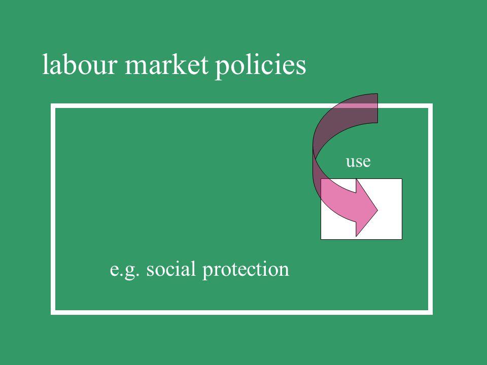 labour market policies exchange e.g. labour market information