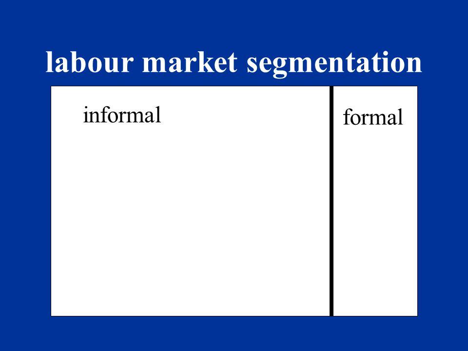 labour market segmentation urban rural