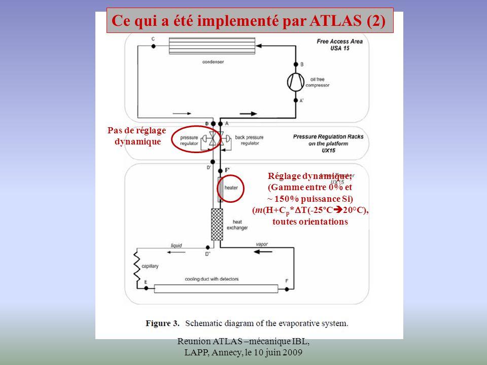 Ce qui a été implementé par ATLAS (2) Pas de réglage dynamique Réglage dynamique; (Gamme entre 0% et ~ 150% puissance Si) (m(H+C p * T(-25ºC 20°C), to