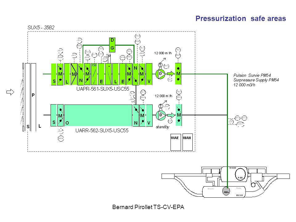 Bernard Pirollet TS-CV-EPA Pressurization safe areas