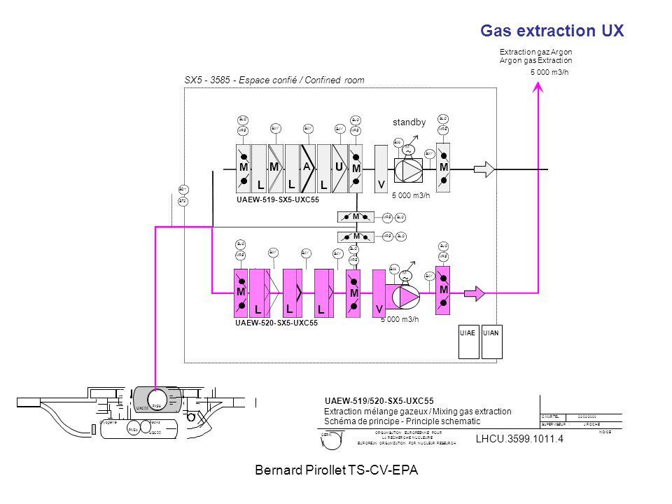 Bernard Pirollet TS-CV-EPA Gas extraction UX UAEW-520-SX5-UXC55 M M L L L M V BAY BA6 BLO MRE standby 5 000 m3/h M A M M L L L M V BAY BA6 BLO MRE BLO MRE 5 000 m3/h M BLO MRE BLO MRE M BLO MRE BT5 BD1 BAY UIAE UIAN UAEW-519-SX5-UXC55