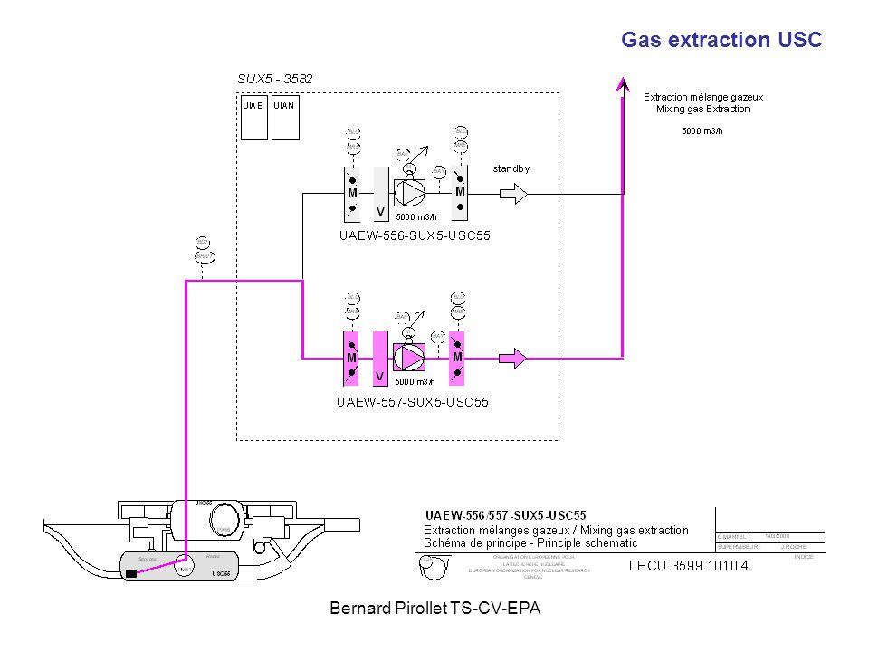 Bernard Pirollet TS-CV-EPA Gas extraction USC