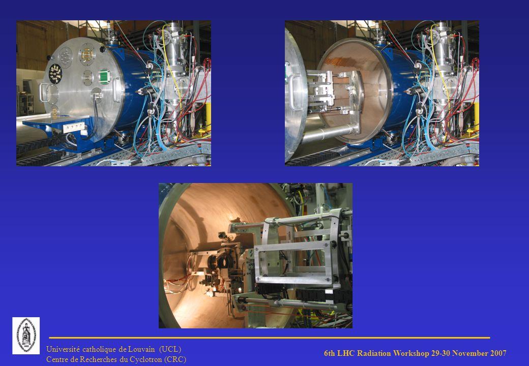 6th LHC Radiation Workshop 29-30 November 2007 Université catholique de Louvain (UCL) Centre de Recherches du Cyclotron (CRC)