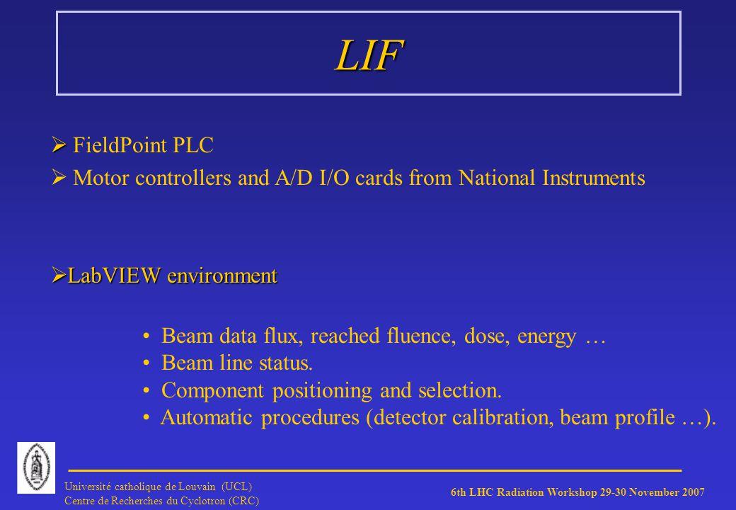 6th LHC Radiation Workshop 29-30 November 2007 Université catholique de Louvain (UCL) Centre de Recherches du Cyclotron (CRC) LIF FieldPoint PLC Motor controllers and A/D I/O cards from National Instruments LabVIEW environment LabVIEW environment Beam data flux, reached fluence, dose, energy … Beam line status.