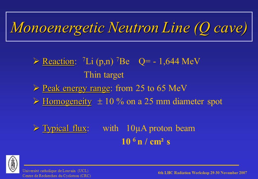 6th LHC Radiation Workshop 29-30 November 2007 Université catholique de Louvain (UCL) Centre de Recherches du Cyclotron (CRC) Monoenergetic Neutron Line (Q cave) Reaction Reaction: 7 Li (p,n) 7 Be Q= - 1,644 MeV Thin target Peak energy range Peak energy range: from 25 to 65 MeV Homogeneity Homogeneity 10 % on a 25 mm diameter spot Typical flux Typical flux: with 10µA proton beam 10 6 n / cm² s