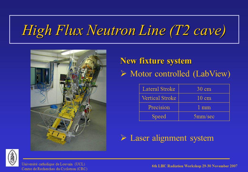 6th LHC Radiation Workshop 29-30 November 2007 Université catholique de Louvain (UCL) Centre de Recherches du Cyclotron (CRC) New fixture system Motor controlled (LabView) Laser alignment system Lateral Stroke30 cm Vertical Stroke10 cm Precision1 mm Speed5mm/sec High Flux Neutron Line (T2 cave)