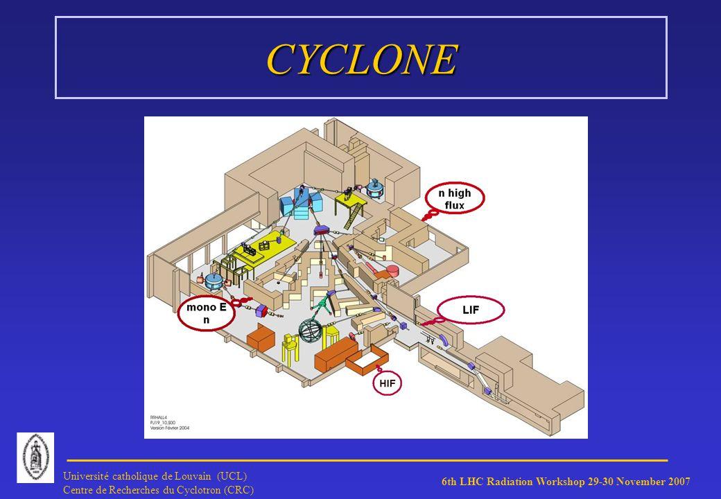 6th LHC Radiation Workshop 29-30 November 2007 Université catholique de Louvain (UCL) Centre de Recherches du Cyclotron (CRC) Heavy Ion irradiation Facility (HIF) First device testing in LLN: 1992 Qualification tests : Novembre 1996