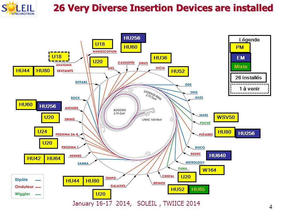 26 Very Diverse Insertion Devices are installed HU65 HU256 W164 26 installés 1 à venir U18 4 EM Mixte HU640 Légende U20 HU60 HU80HU44 HU60 U20 HU36 HU52 HU80 U20 PM WSV50 U18 U24 HU80HU44 HU52 HU64HU42 January 16-17 2014, SOLEIL, TWIICE 2014